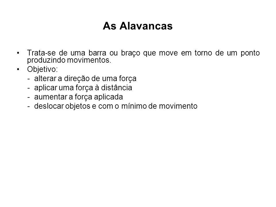 As Alavancas Trata-se de uma barra ou braço que move em torno de um ponto produzindo movimentos. Objetivo: