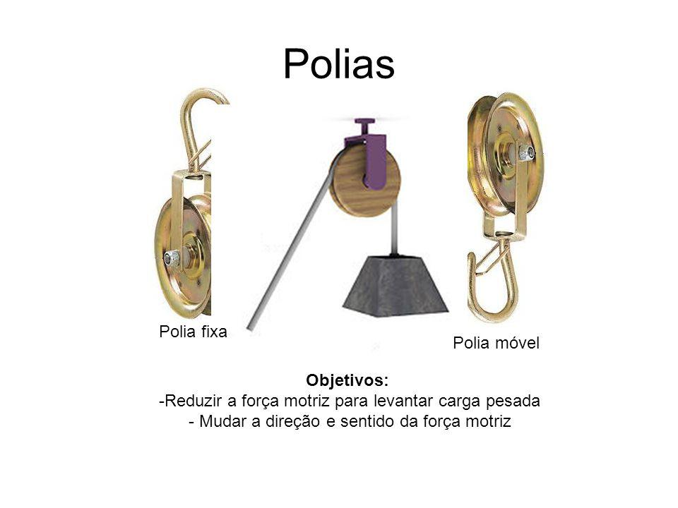 Polias Polia fixa Polia móvel Objetivos: