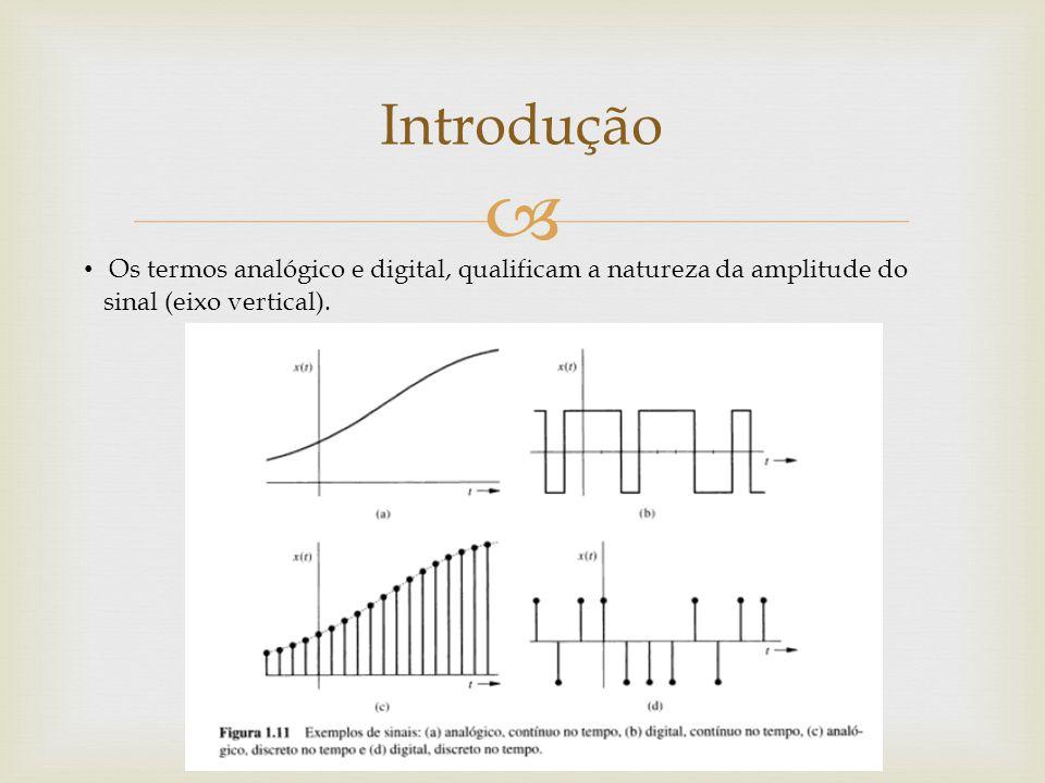 Introdução Os termos analógico e digital, qualificam a natureza da amplitude do.
