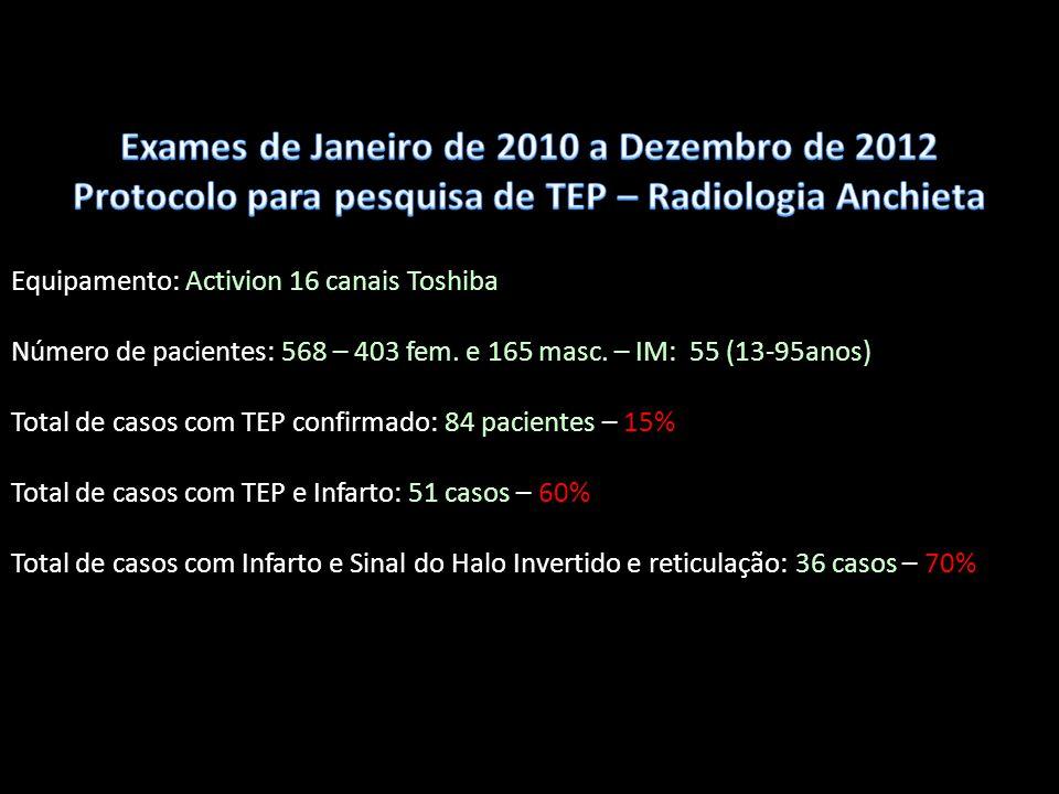 Exames de Janeiro de 2010 a Dezembro de 2012
