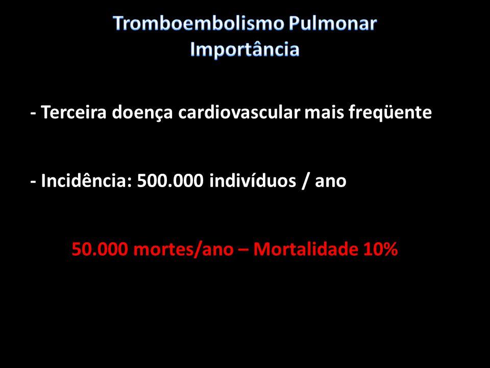 Tromboembolismo Pulmonar Importância