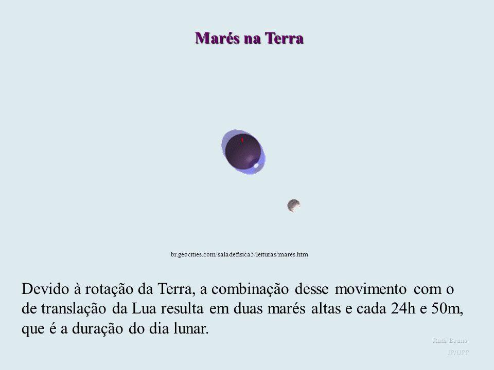 Marés na Terra Marés na Terra. br.geocities.com/saladefisica5/leituras/mares.htm.