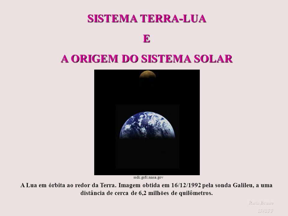 A ORIGEM DO SISTEMA SOLAR
