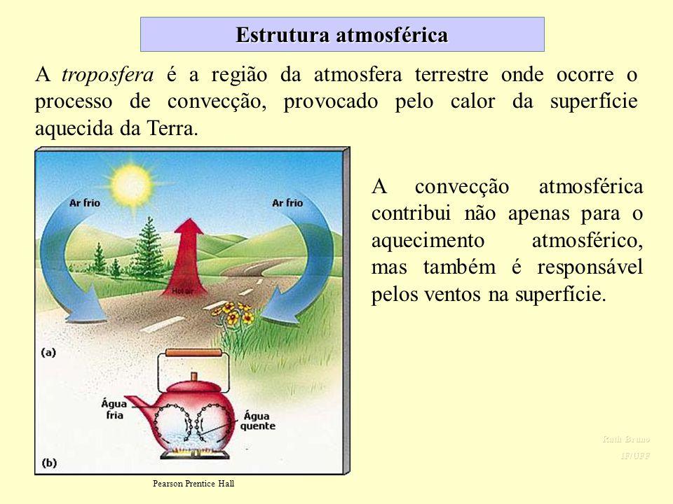 Estrutura atmosférica