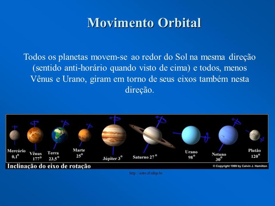 Movimento Orbital