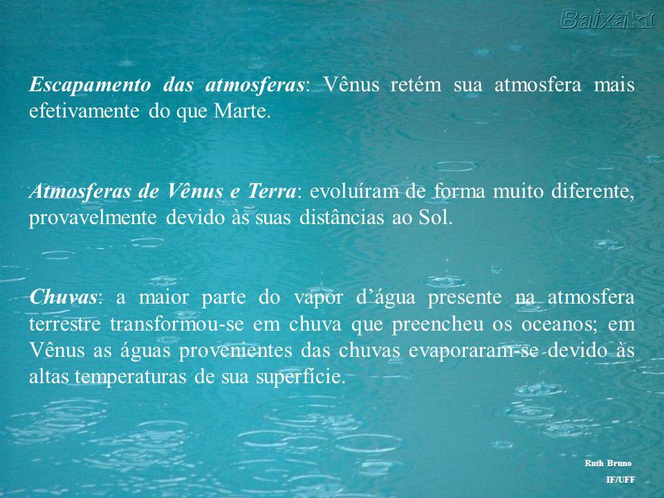 Escapamento das atmosferas: Vênus retém sua atmosfera mais efetivamente do que Marte.