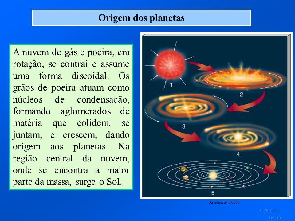 Origem dos planetas