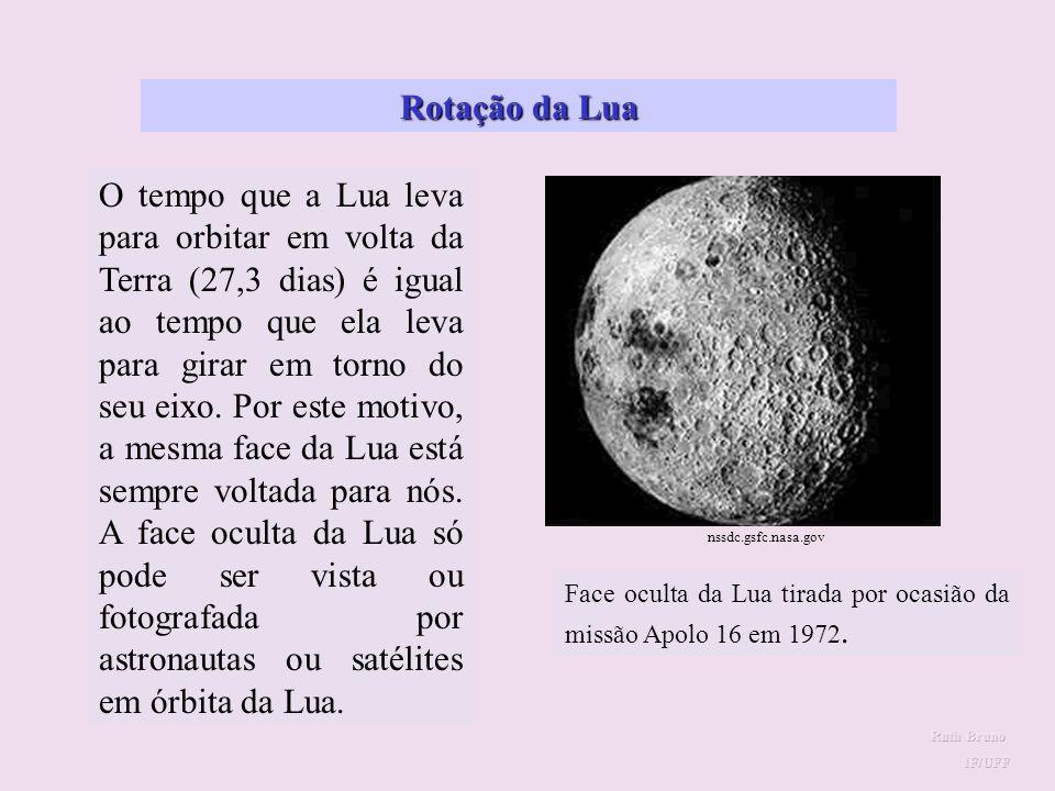 Rotação da Lua