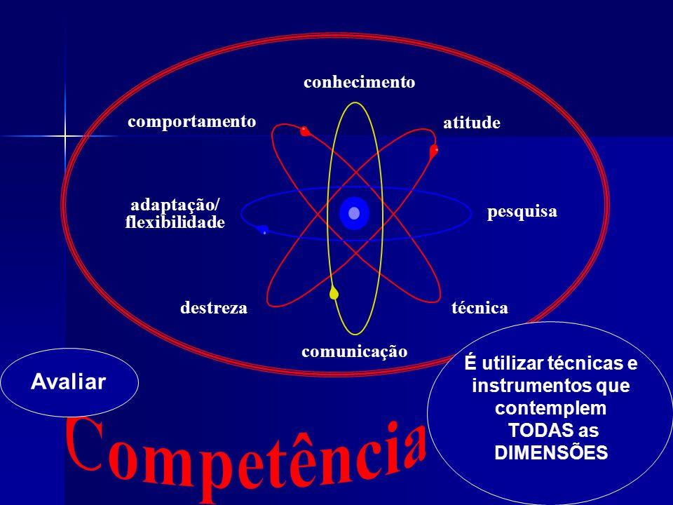 Competência Avaliar técnica atitude destreza comunicação conhecimento