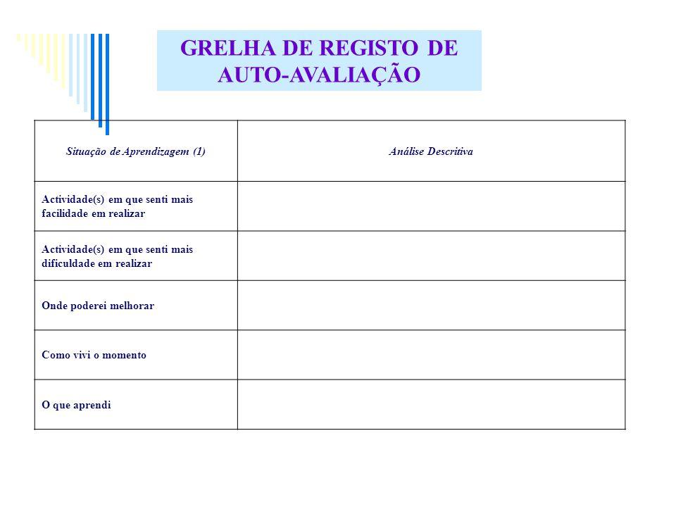GRELHA DE REGISTO DE AUTO-AVALIAÇÃO Situação de Aprendizagem (1)