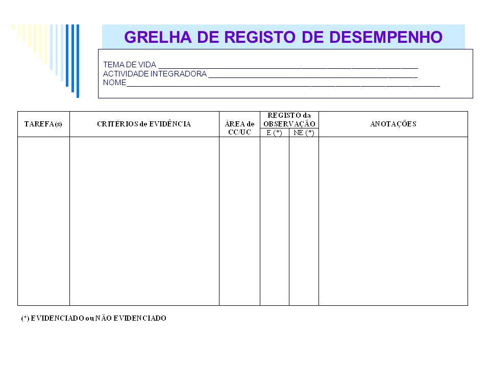GRELHA DE REGISTO DE DESEMPENHO