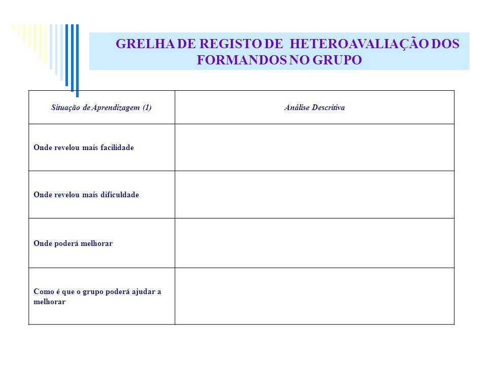 GRELHA DE REGISTO DE HETEROAVALIAÇÃO DOS FORMANDOS NO GRUPO