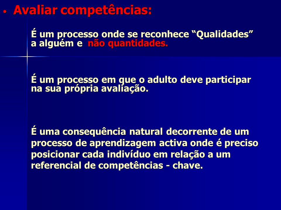 Avaliar competências: