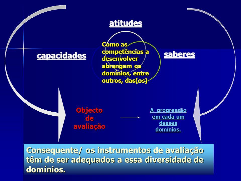 Como as competências a desenvolver abrangem os domínios, entre outros, das(os)