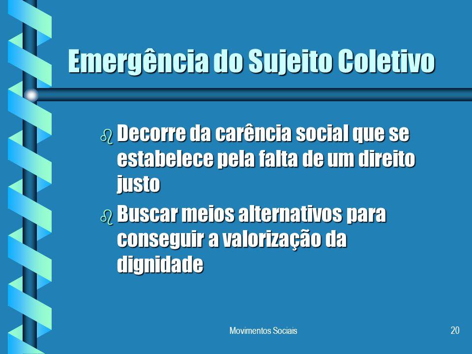 Emergência do Sujeito Coletivo