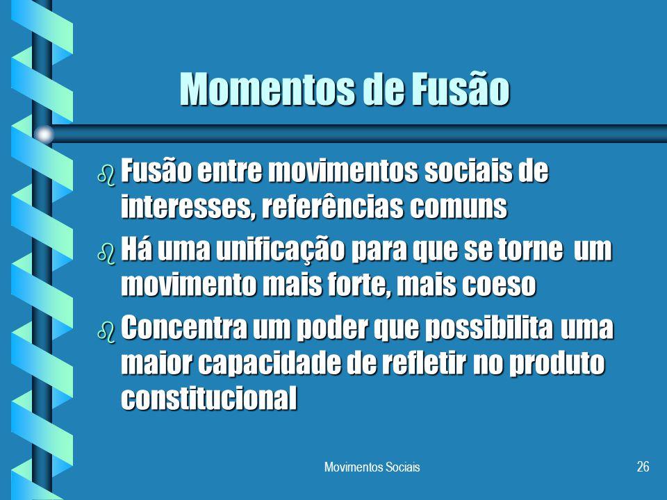 Momentos de Fusão Fusão entre movimentos sociais de interesses, referências comuns.