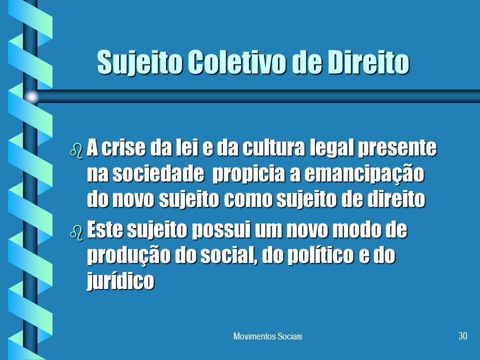Sujeito Coletivo de Direito