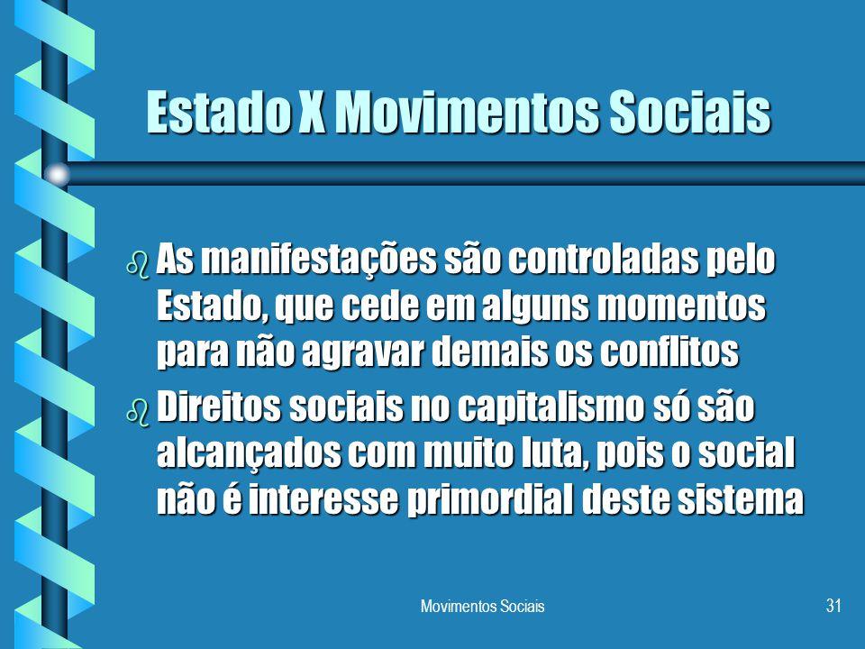 Estado X Movimentos Sociais