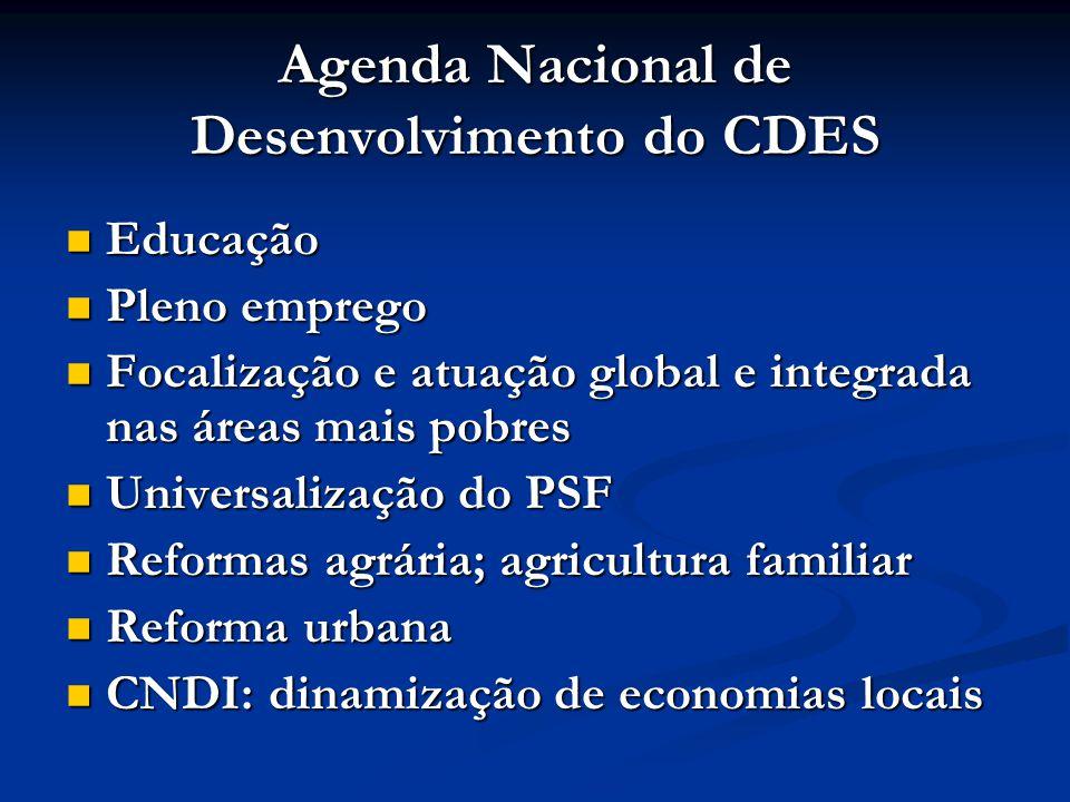 Agenda Nacional de Desenvolvimento do CDES