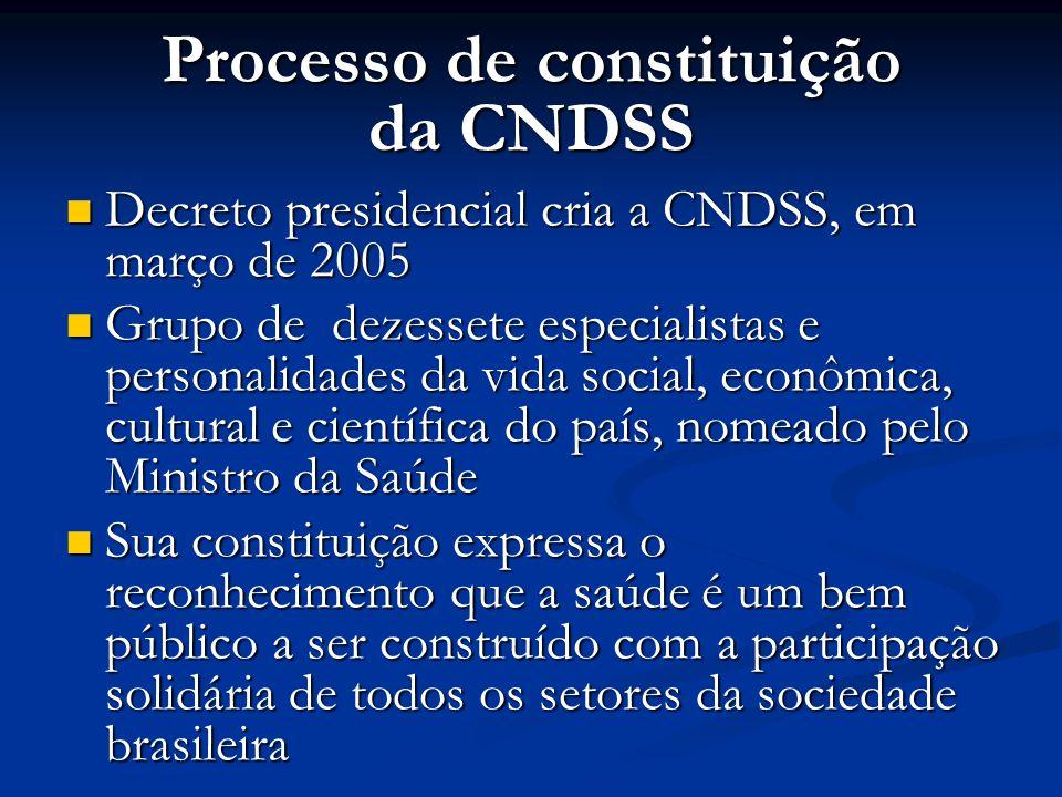 Processo de constituição da CNDSS