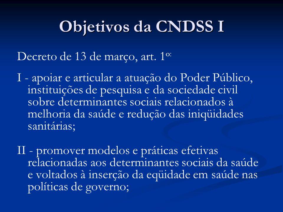 Objetivos da CNDSS I Decreto de 13 de março, art. 1o:
