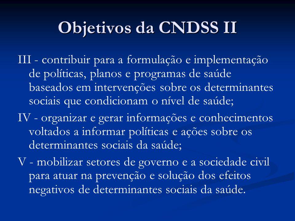 Objetivos da CNDSS II
