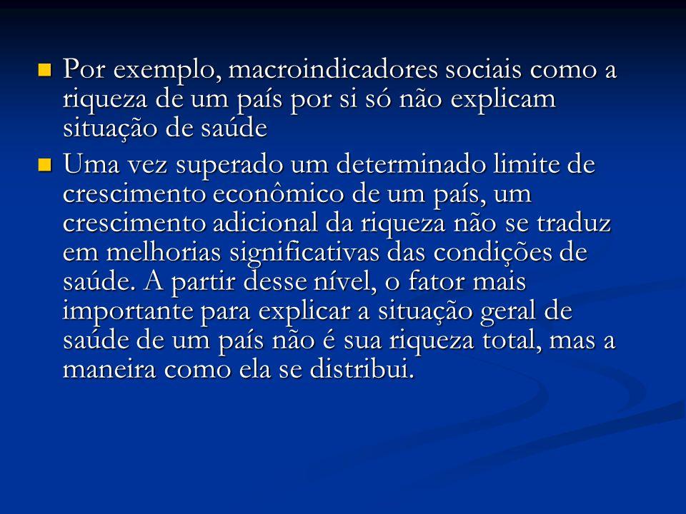 Por exemplo, macroindicadores sociais como a riqueza de um país por si só não explicam situação de saúde