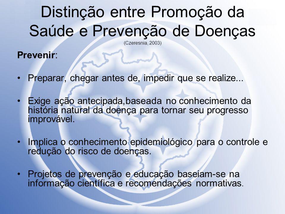 Distinção entre Promoção da Saúde e Prevenção de Doenças (Czeresnia, 2003)