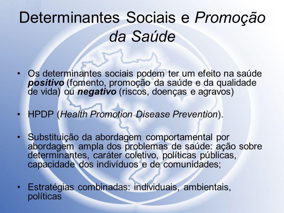 Determinantes Sociais e Promoção da Saúde