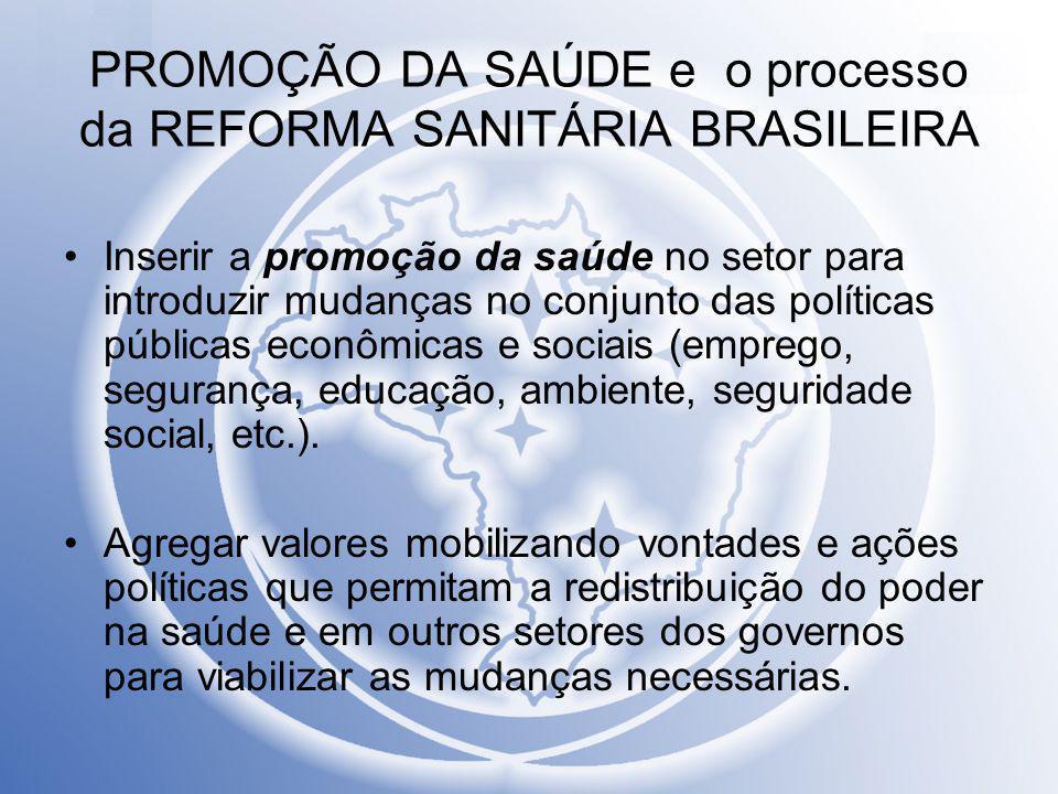 PROMOÇÃO DA SAÚDE e o processo da REFORMA SANITÁRIA BRASILEIRA