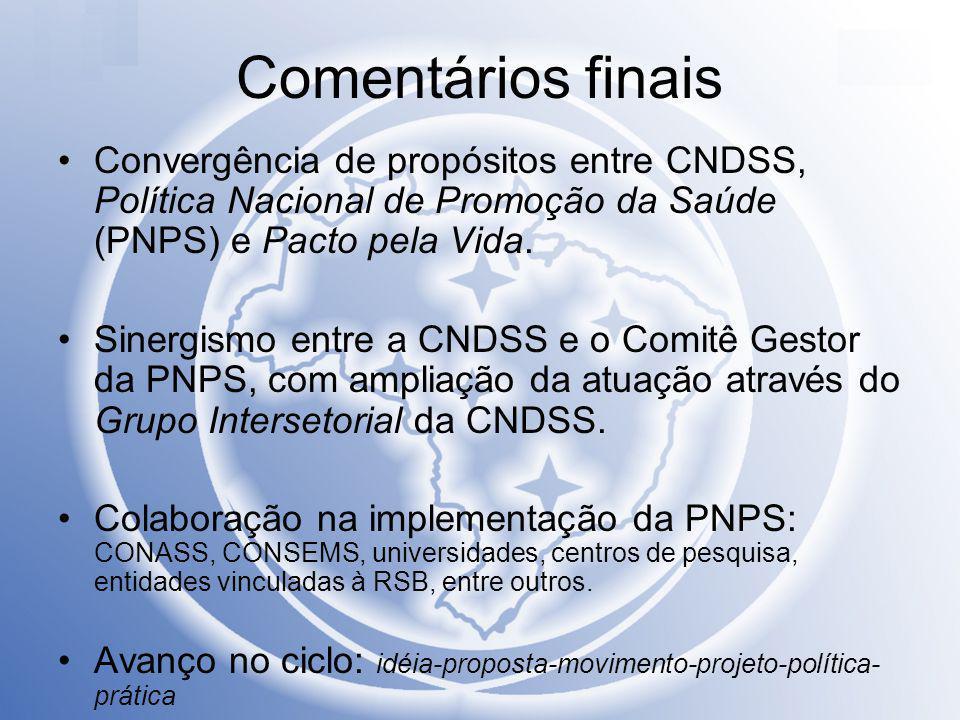Comentários finais Convergência de propósitos entre CNDSS, Política Nacional de Promoção da Saúde (PNPS) e Pacto pela Vida.