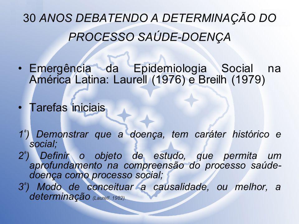 30 ANOS DEBATENDO A DETERMINAÇÃO DO PROCESSO SAÚDE-DOENÇA