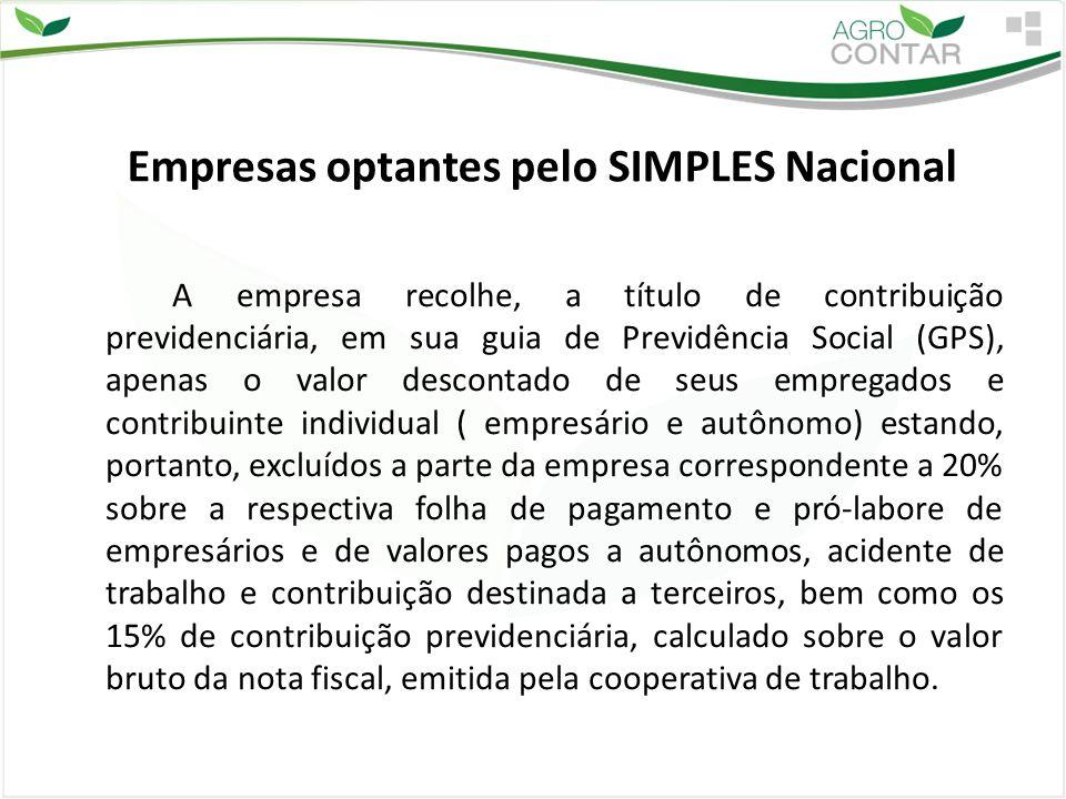 Empresas optantes pelo SIMPLES Nacional