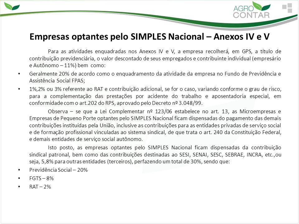 Empresas optantes pelo SIMPLES Nacional – Anexos IV e V