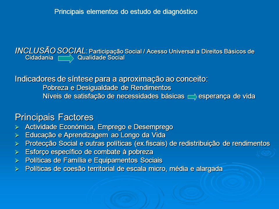 Principais elementos do estudo de diagnóstico