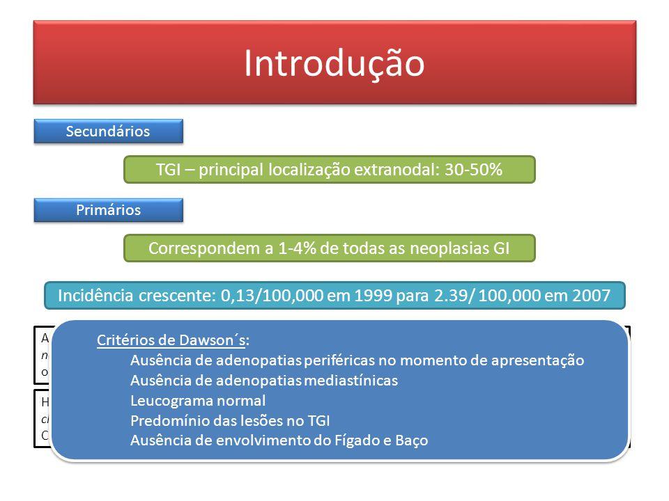 Introdução TGI – principal localização extranodal: 30-50%