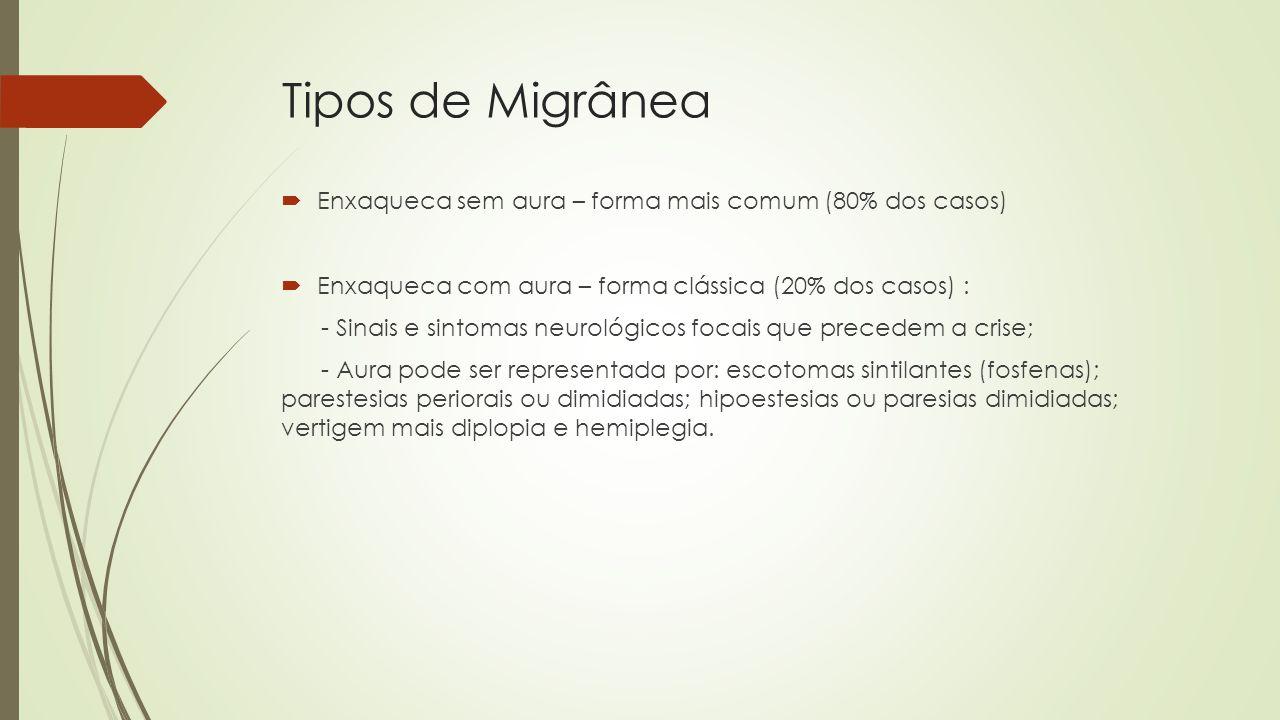 Tipos de Migrânea Enxaqueca sem aura – forma mais comum (80% dos casos) Enxaqueca com aura – forma clássica (20% dos casos) :