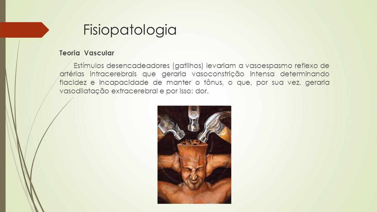 Fisiopatologia Teoria Vascular