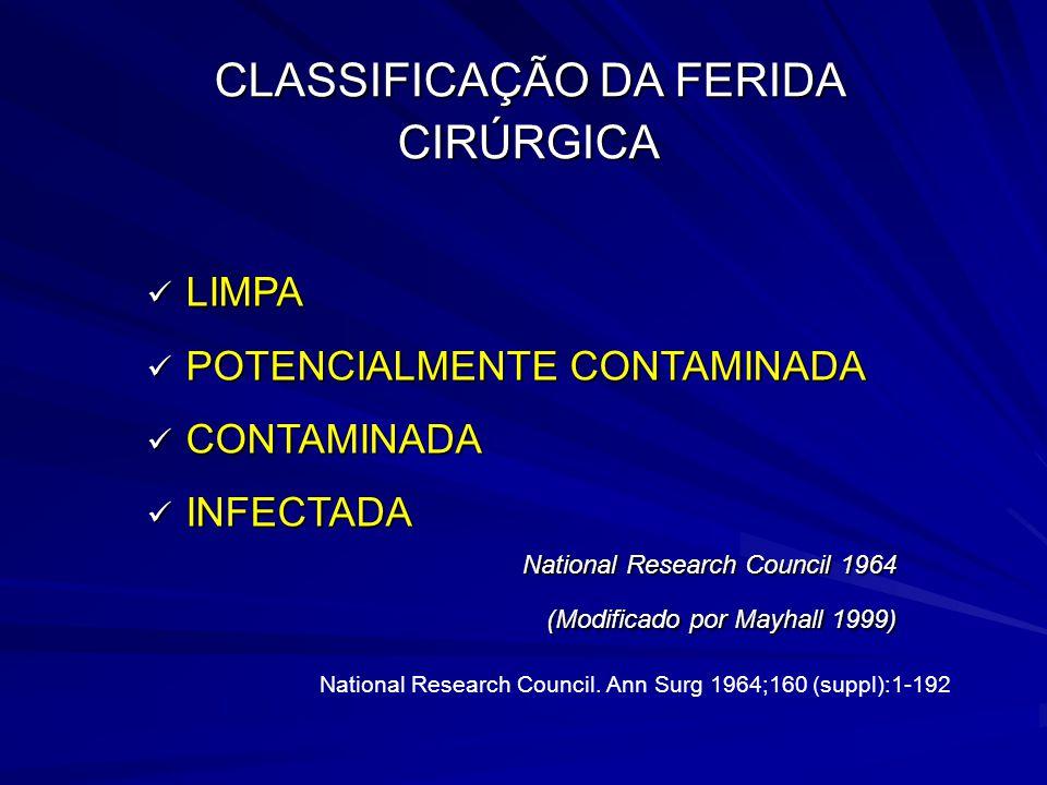 CLASSIFICAÇÃO DA FERIDA CIRÚRGICA