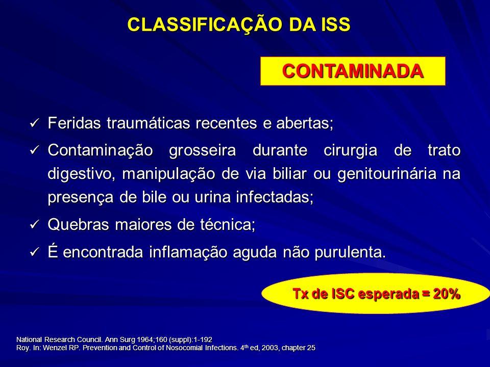 CLASSIFICAÇÃO DA ISS CONTAMINADA