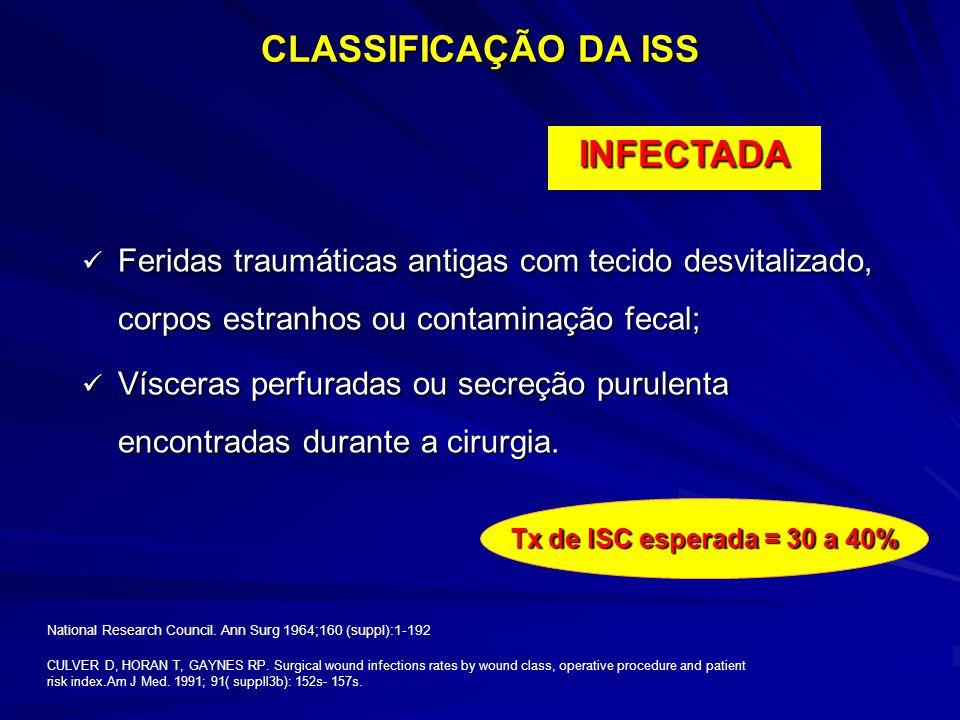 CLASSIFICAÇÃO DA ISS INFECTADA
