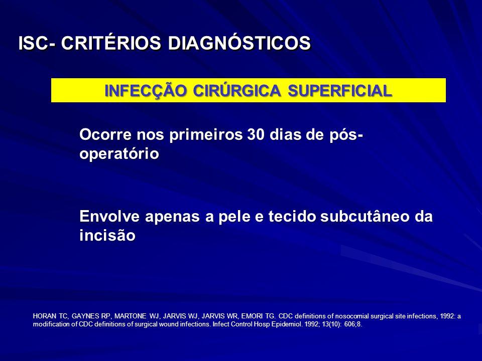 INFECÇÃO CIRÚRGICA SUPERFICIAL