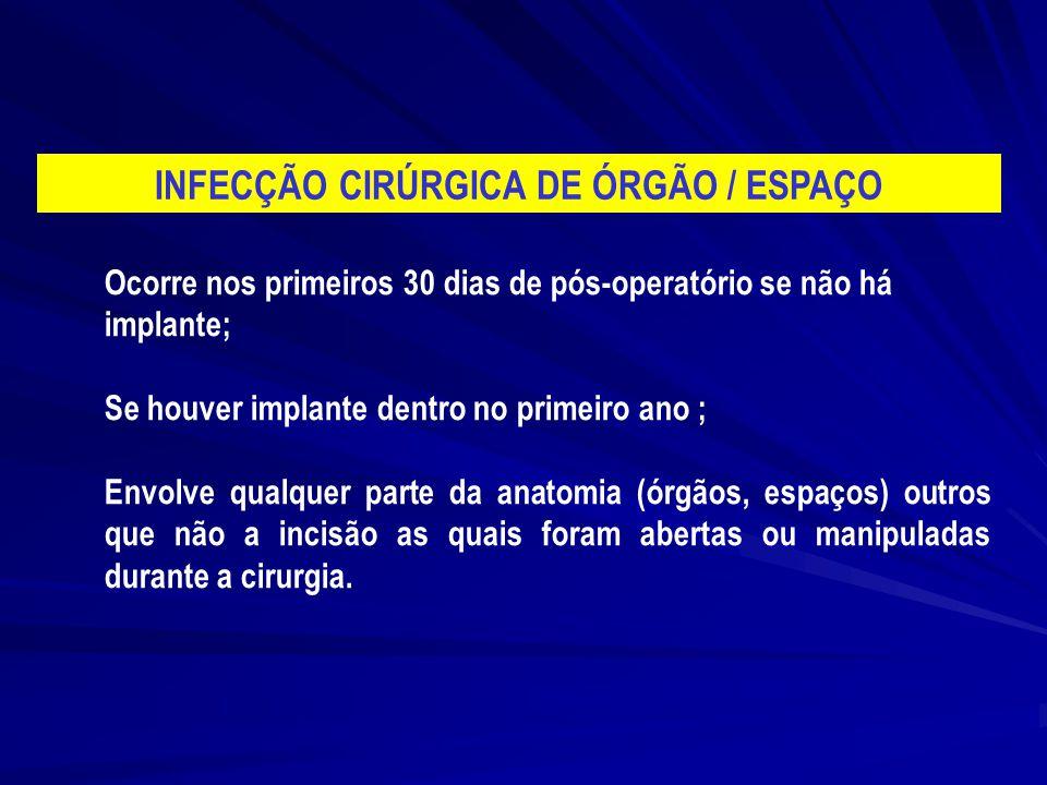 INFECÇÃO CIRÚRGICA DE ÓRGÃO / ESPAÇO