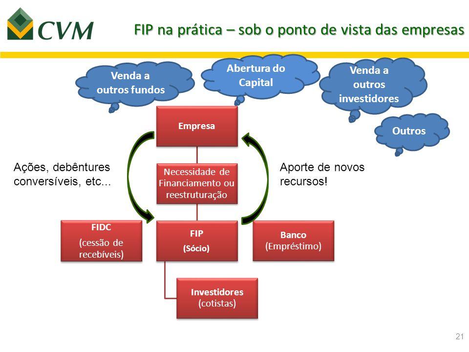 FIP na prática – sob o ponto de vista das empresas