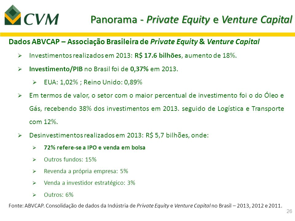 Panorama - Private Equity e Venture Capital