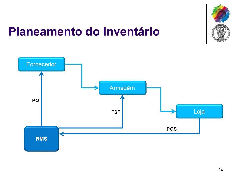 Planeamento do Inventário