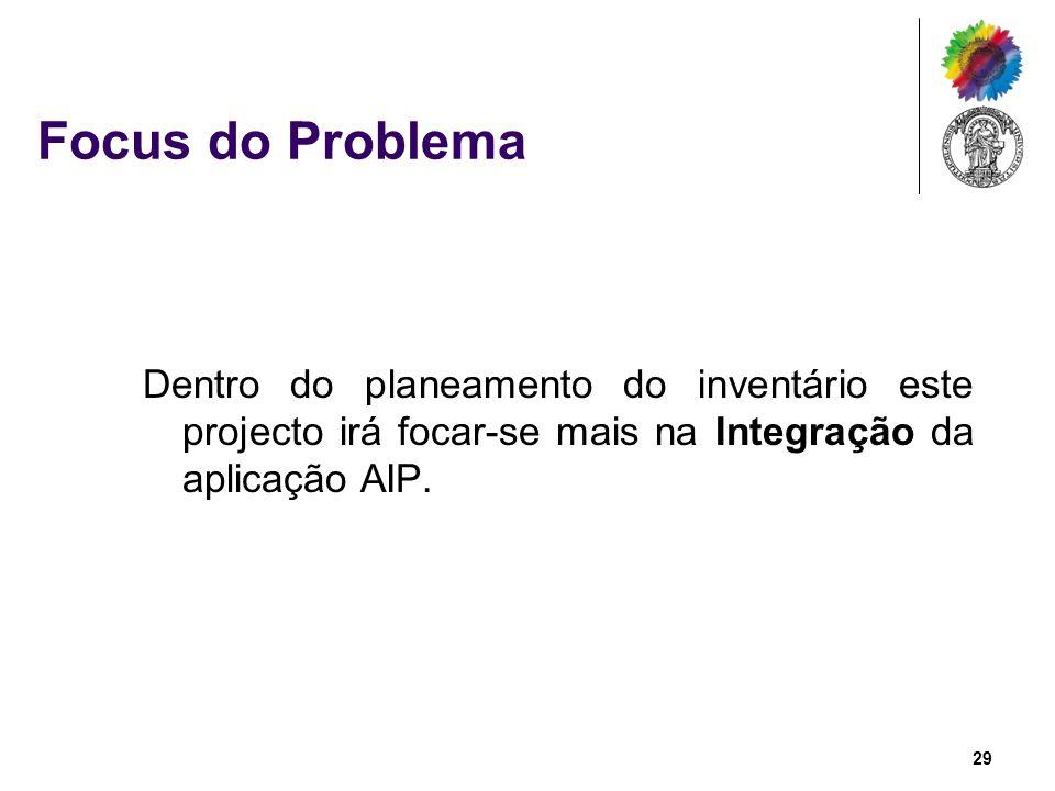 Focus do Problema Dentro do planeamento do inventário este projecto irá focar-se mais na Integração da aplicação AIP.