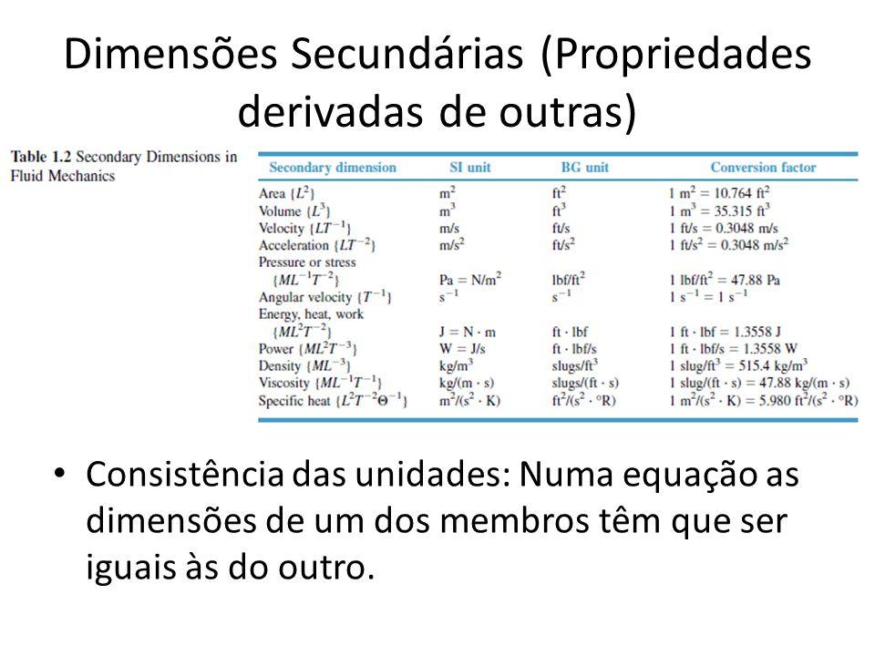 Dimensões Secundárias (Propriedades derivadas de outras)