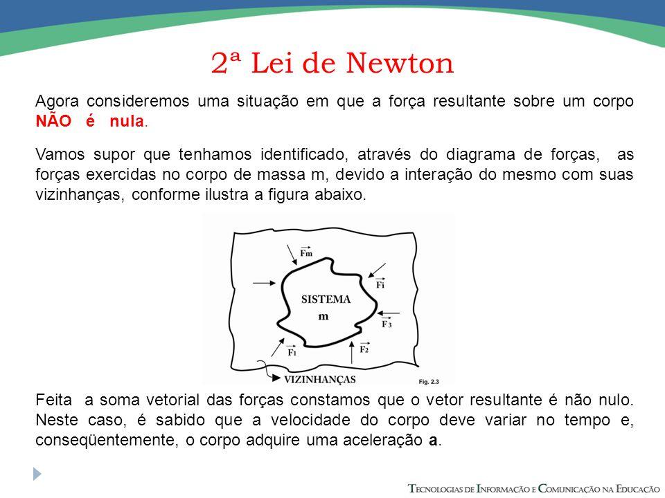 2ª Lei de Newton Agora consideremos uma situação em que a força resultante sobre um corpo NÃO é nula.