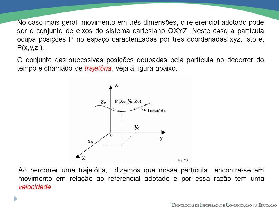 No caso mais geral, movimento em três dimensões, o referencial adotado pode ser o conjunto de eixos do sistema cartesiano OXYZ. Neste caso a partícula ocupa posições P no espaço caracterizadas por três coordenadas xyz, isto é, P(x,y,z ).